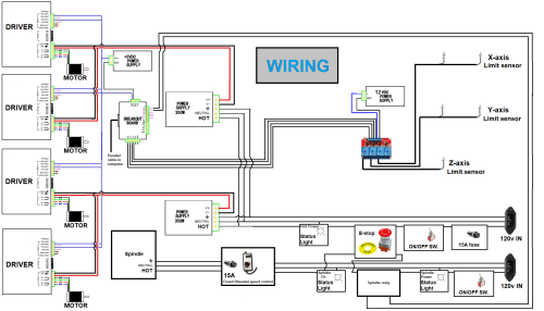 small resolution of cnc complete wiring schematic