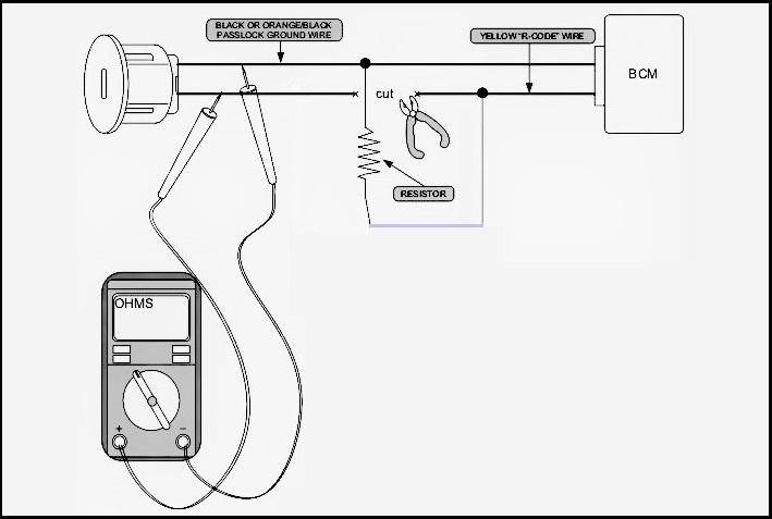 GM Passlock II system
