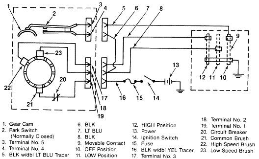 GM 1985- forward 'square body' truck wiper motors