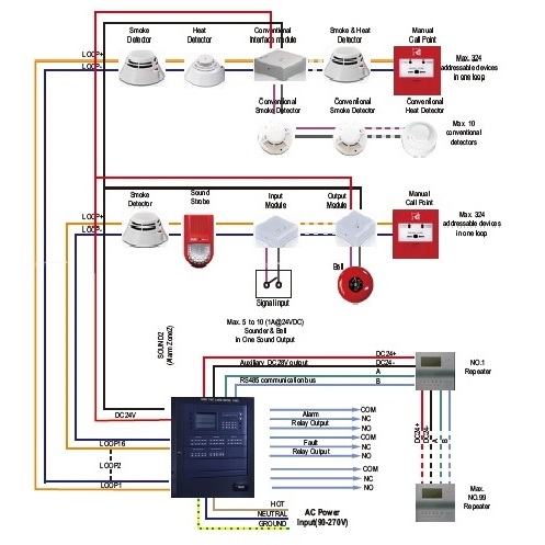 conventional fire alarm control panel wiring diagram spooling in operating system with tradeguide24 com ck1016 stocklot linkage