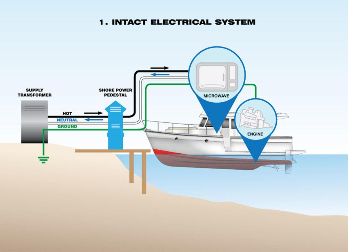 blue sea add a battery wiring diagram caravan grey socket kit systems bayliner volvo penta