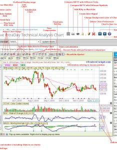 Chart screen shot also stock market india strategies share price nse nifty rh traderscockpit