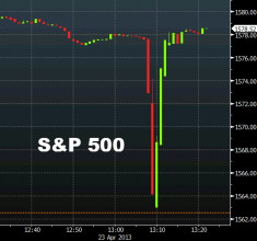 SP-500-flash-crash-white-house-explosion-twitter-hack
