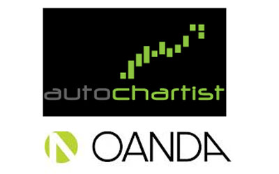OANDA launches automated technical analysis powered by