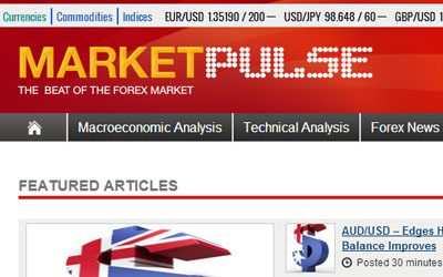marketpulse-section