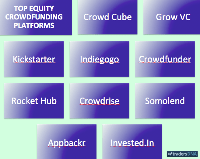 top 10 equity crowdfunding platforms