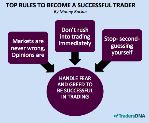 key rules on successful trading