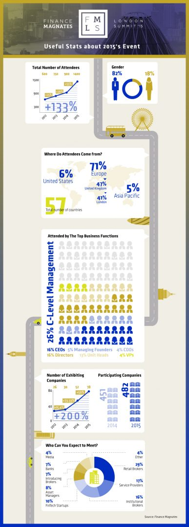 FM-WEB-London-big-infographics