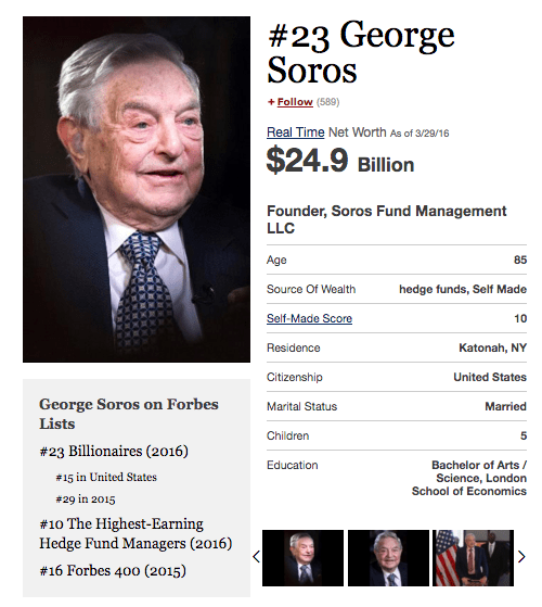 George Soros, Forbes List of Billionaires