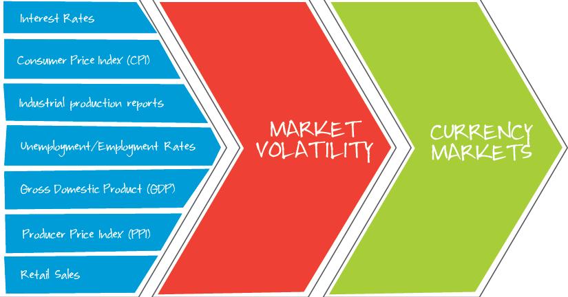 Fundamentals of forex currency trading биржевые торги на форекс
