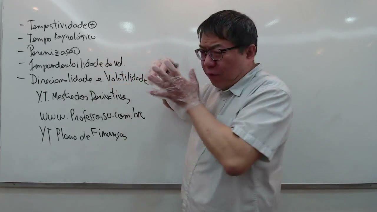 Mestre dos Derivativos . Apresentação dos treinamentos . Conceitos Básicos .