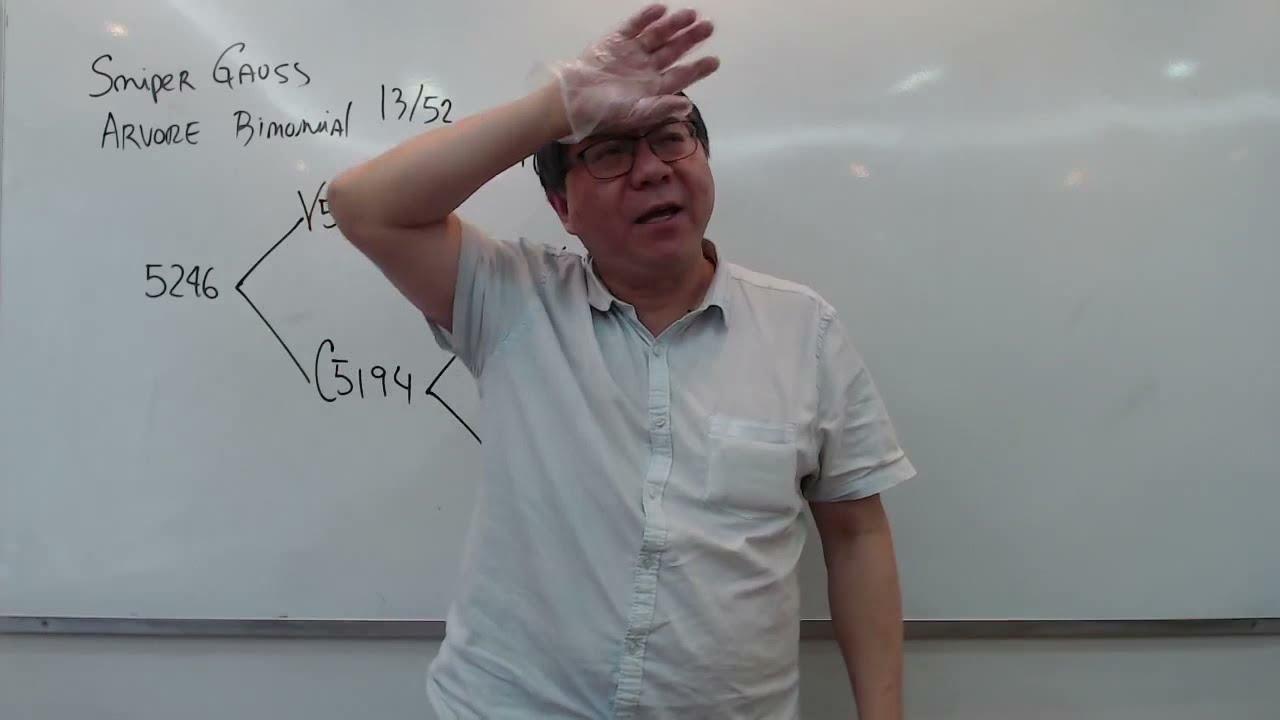 Sniper Gauss Árvore Binomial