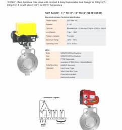 electrical actuator operated offset disc butterfly valve view details write review  [ 4133 x 5845 Pixel ]