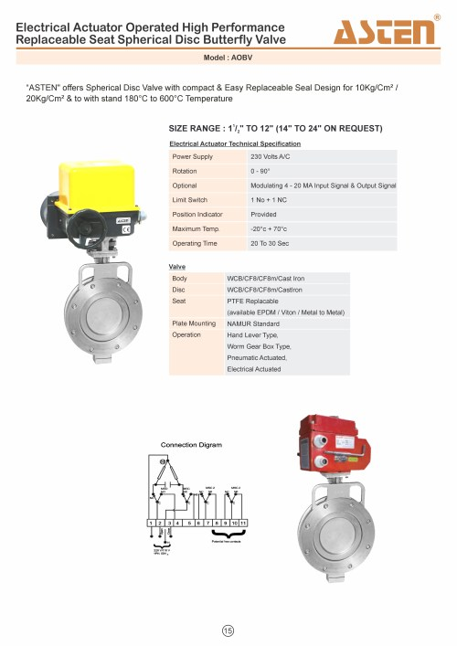 small resolution of electrical actuator operated offset disc butterfly valve view details write review