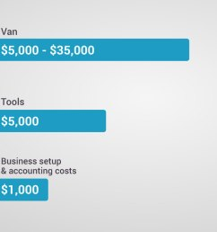 cost to setup an electrical business [ 1464 x 820 Pixel ]