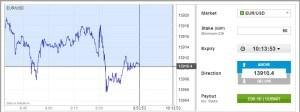 Screenshot of Binary Option Trade