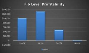 Fib Graph 1