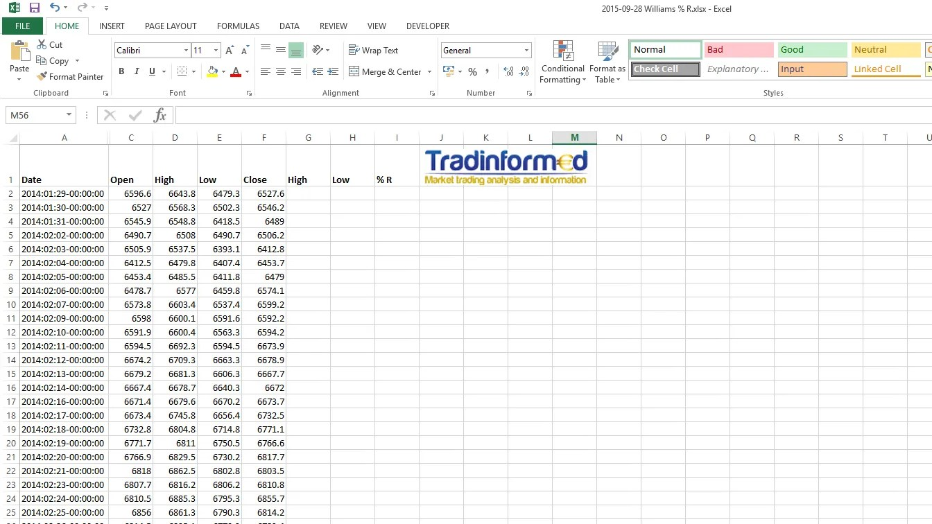 Backtesting a supertrend trading strategy using excel
