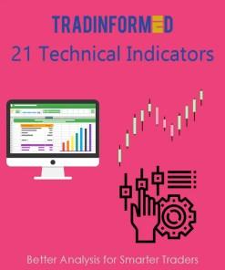 21 Technical Indicators Spreadsheet