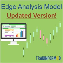 Technical Indicator Edge Analysis Backtest Model