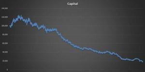 Impulse Indicator Capital Growth