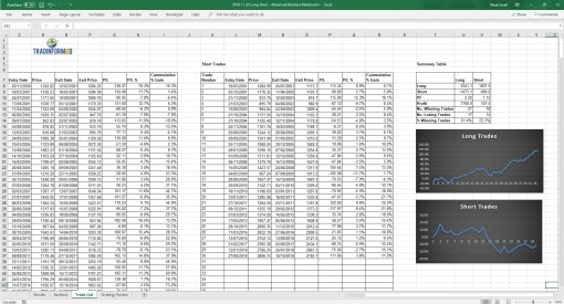 Advanced Model Trades List