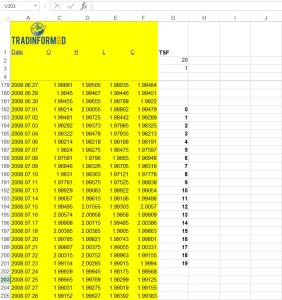 TSF Calculation in Excel