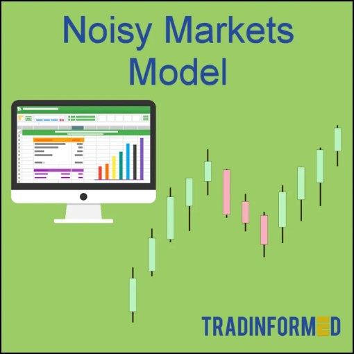 Tradinformed Noisy Market Strategy Backtest Model