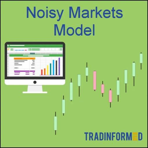 Tradinformed Noisy Market Strategy Backtest Model