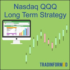 Nasdaq QQQ Backtest Model