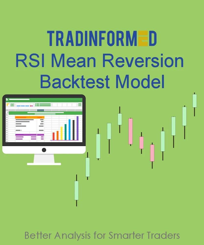 RSI Mean Reversion Advanced Backtest Model - Tradinformed