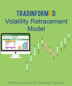 Volatility Retracement Model