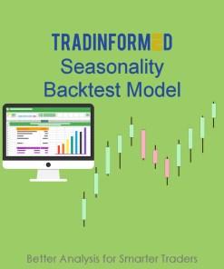 Seasonality Backtest Model