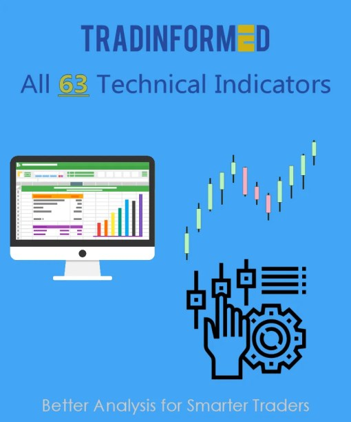63 Technical Indicators
