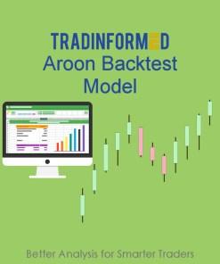 Aroon Backtest Model