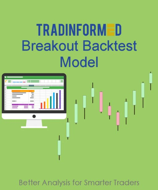 Breakout Backtest Model