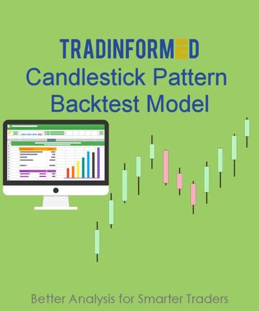 Candlestick Backtest Model