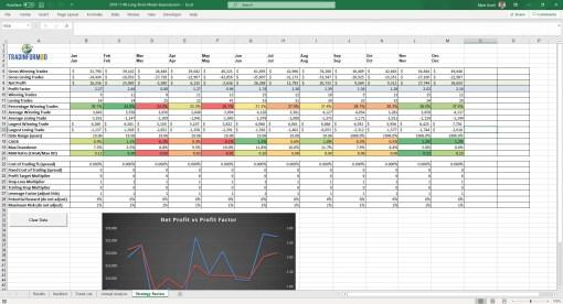 Seasonal Monthly Analysis