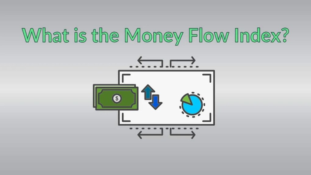 What is the MFI Indicator - Money Flow Index