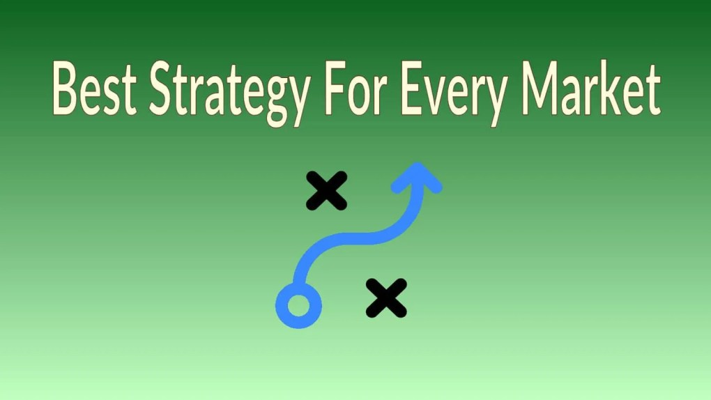 Best Strategy For Every Market