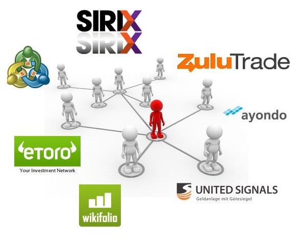 Social Trading Splitter von ayondo bis ZuluTrade