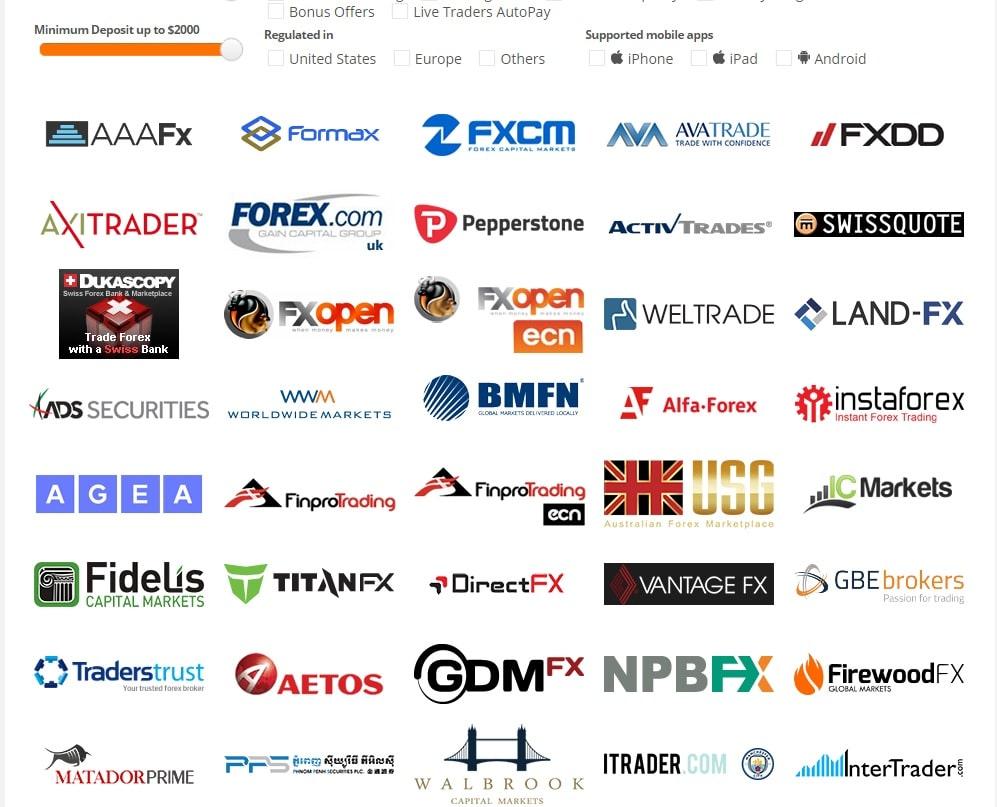 Forex Broker Comparison  Compare Forex Broker Features