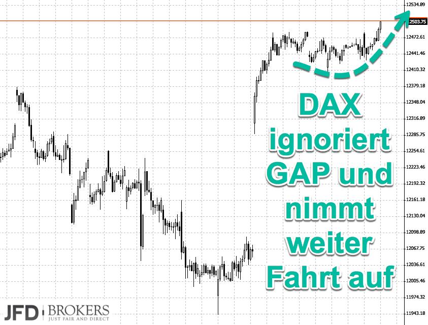 Die Rallye im DAX mit Minimalkorrektur