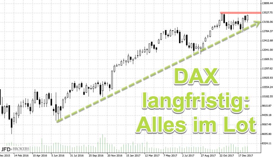 Chartanalyse Wochenchart DAX