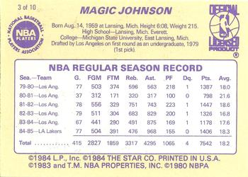 Magic Johnson Stats