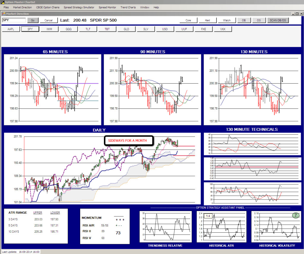 Options Trading Software