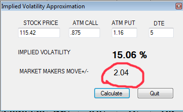 Options Master Chartist Volatility Approximation Calculator