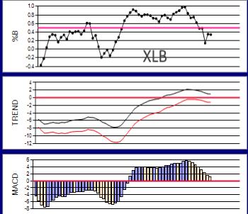 XLB-TECHNICALS-11-16_1111