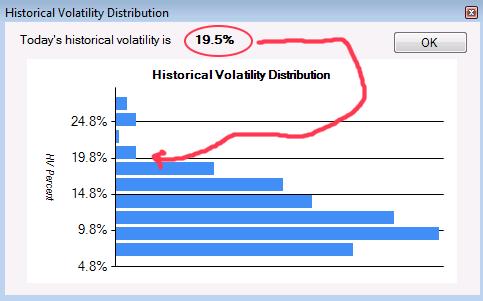hv_distribution
