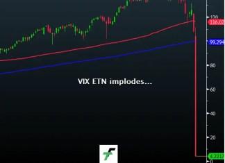 Volatility ETF
